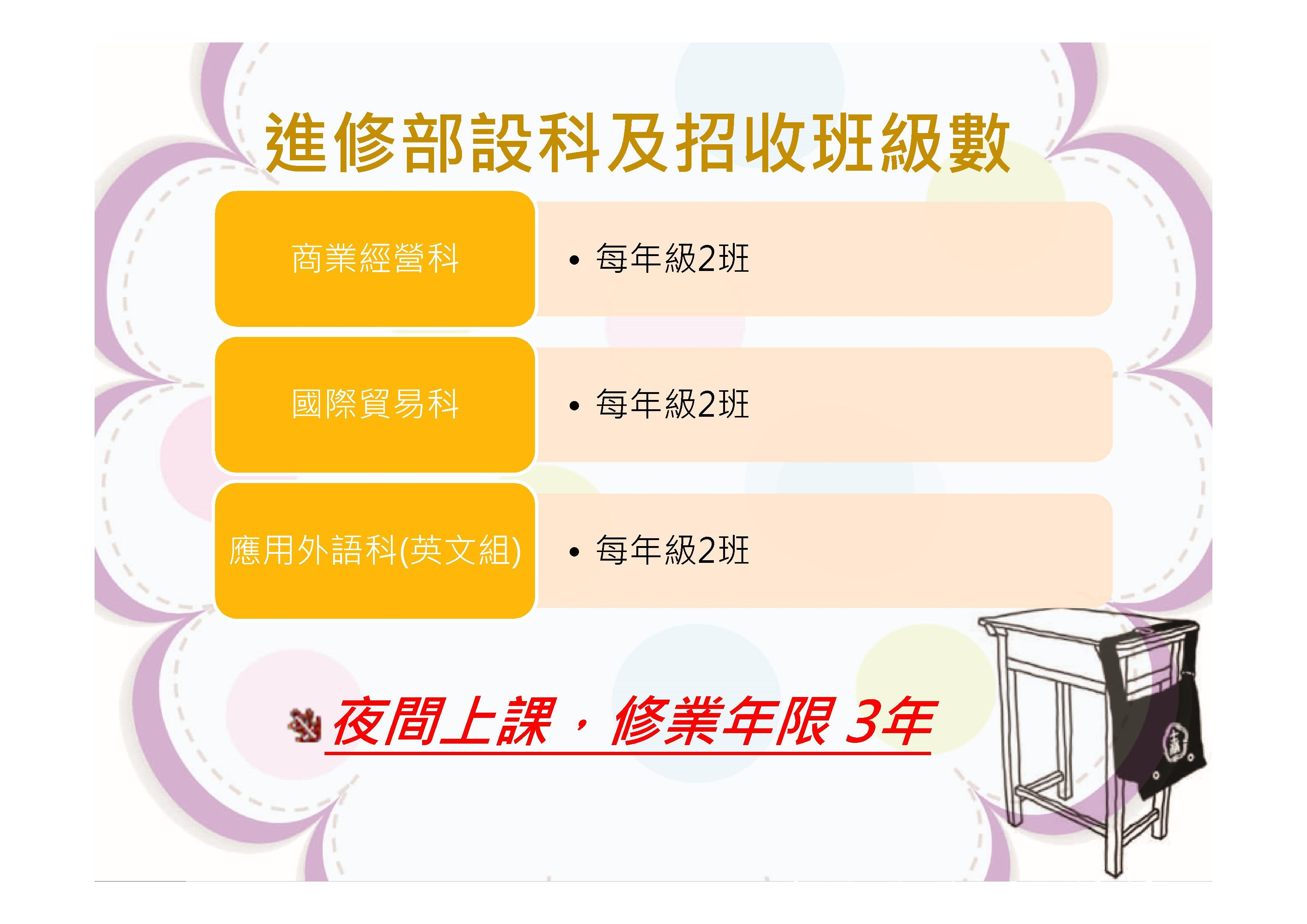 Microsoft PowerPoint - 技職教育暨士商簡介.pptx00012