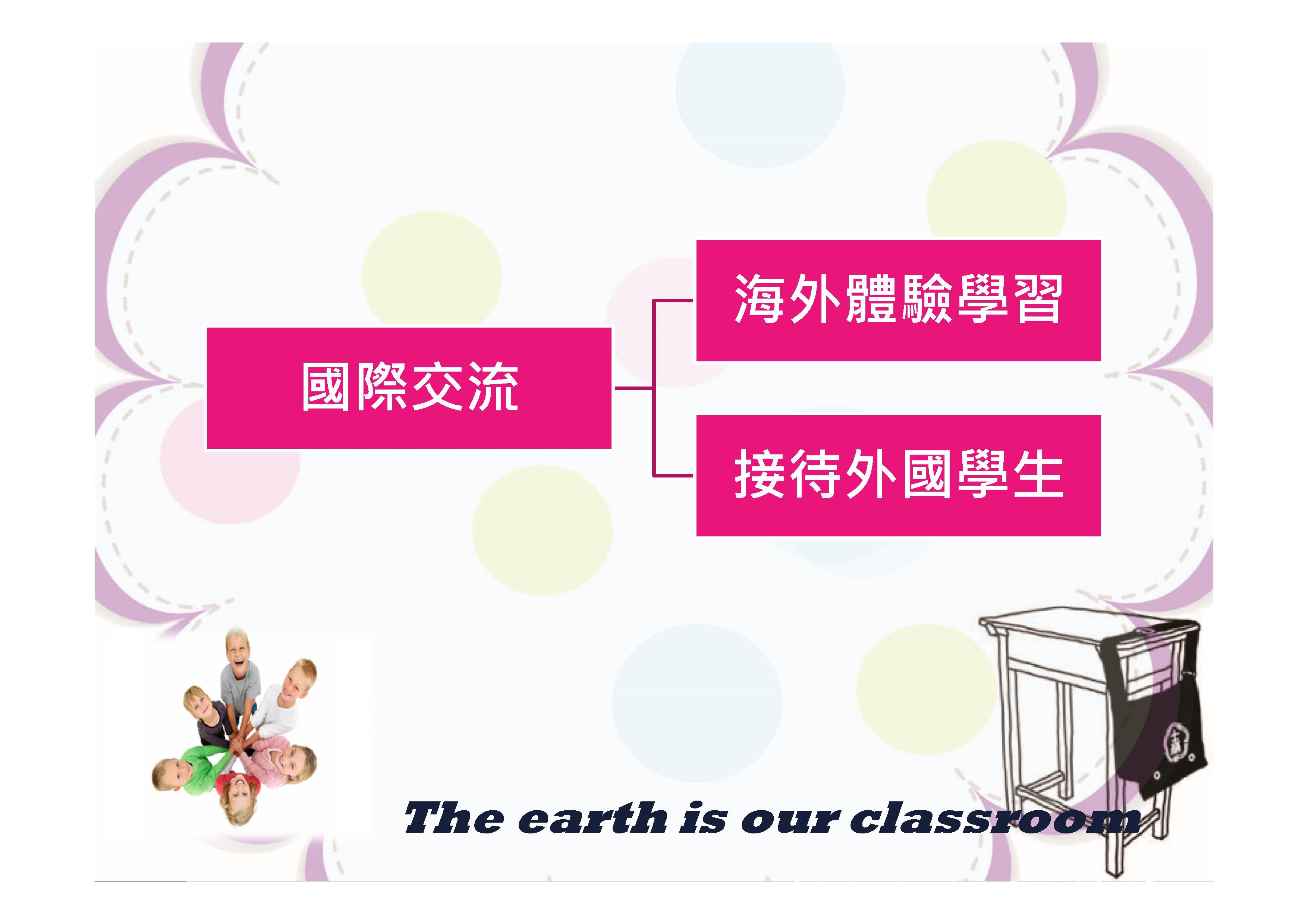 Microsoft PowerPoint - 技職教育暨士商簡介.pptx00035