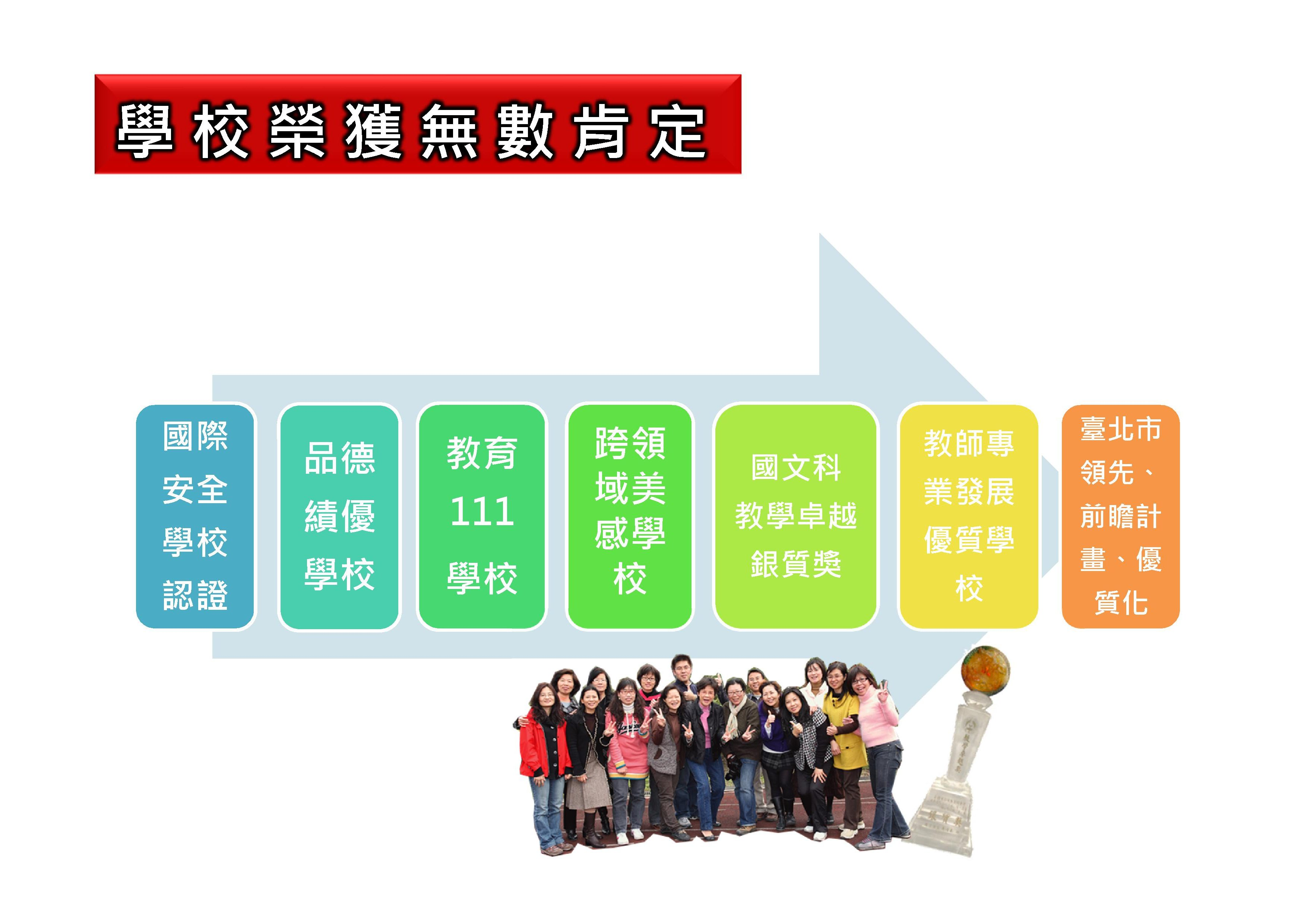 Microsoft PowerPoint - 永春高中簡介簡報107061000012