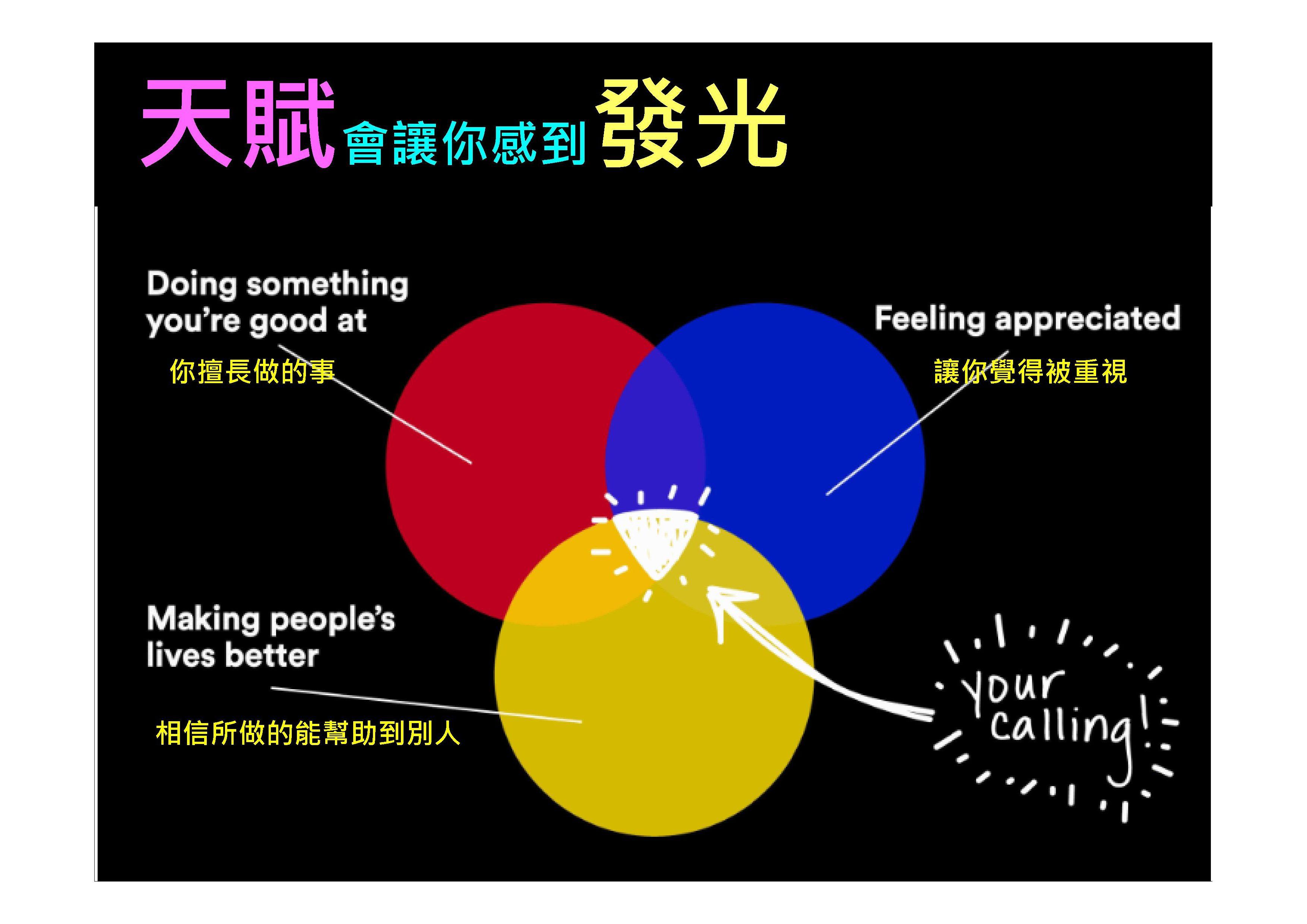 Microsoft PowerPoint - 永春高中簡介簡報107061000025