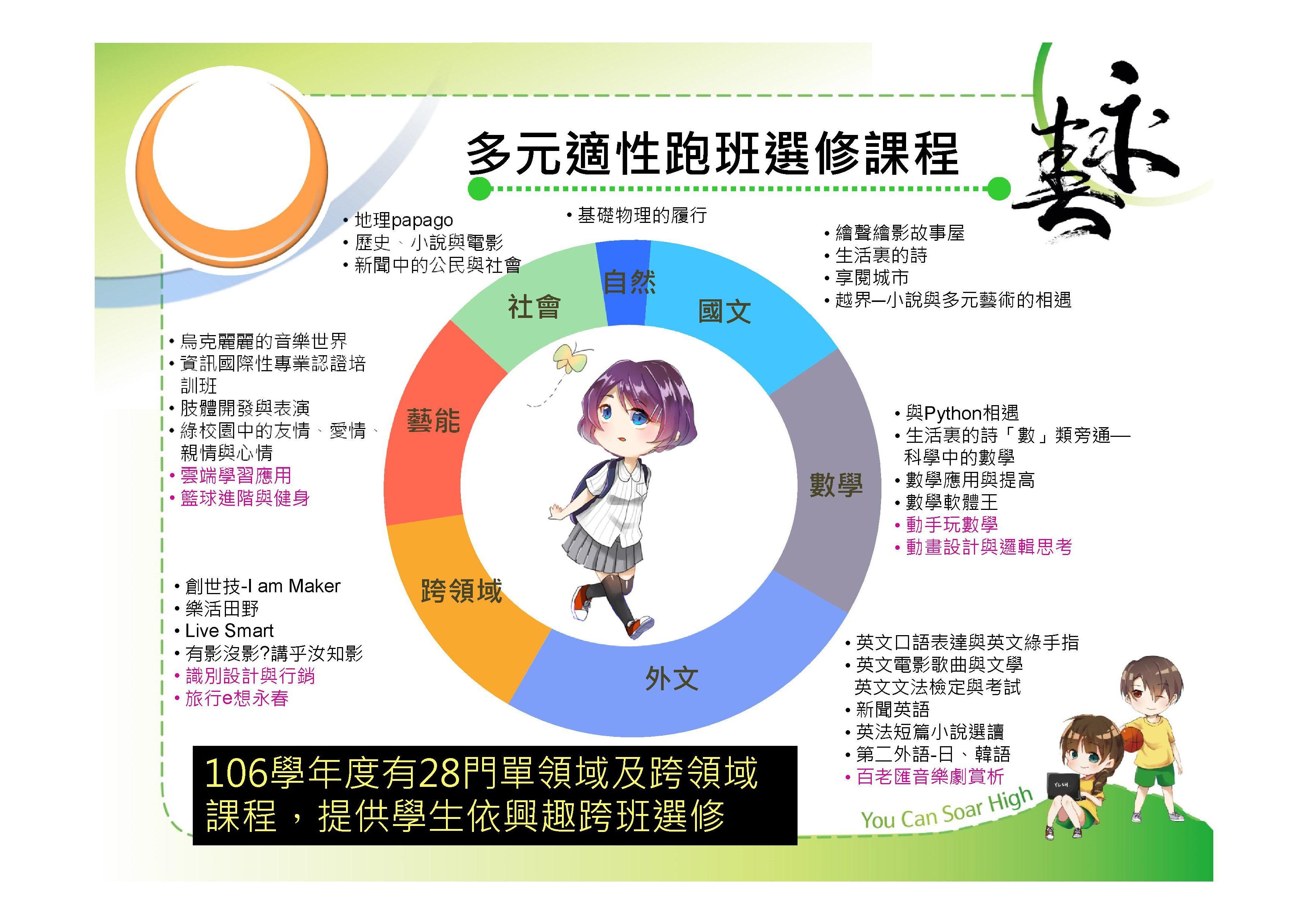 Microsoft PowerPoint - 永春高中簡介簡報107061000034