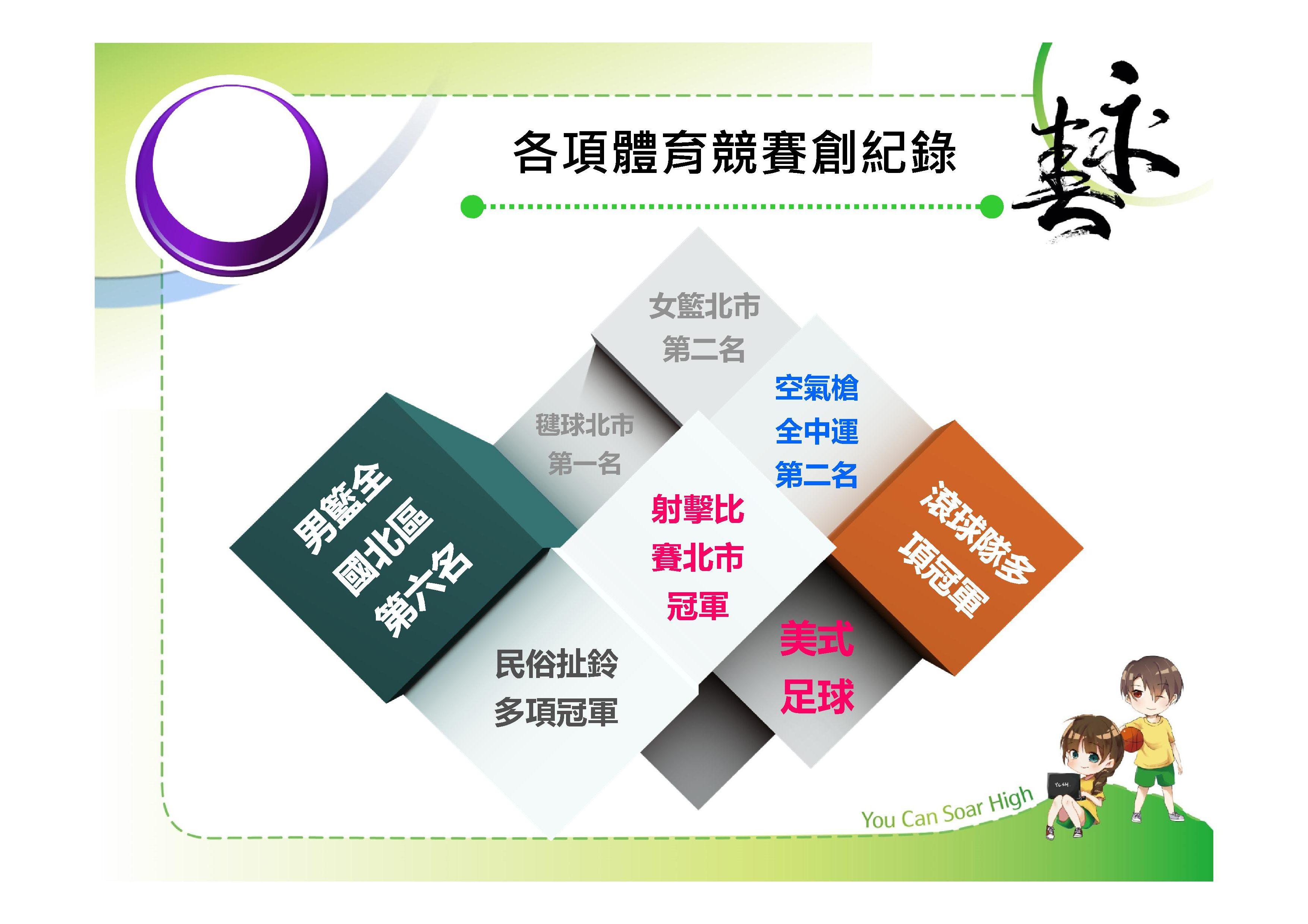 Microsoft PowerPoint - 永春高中簡介簡報107061000057